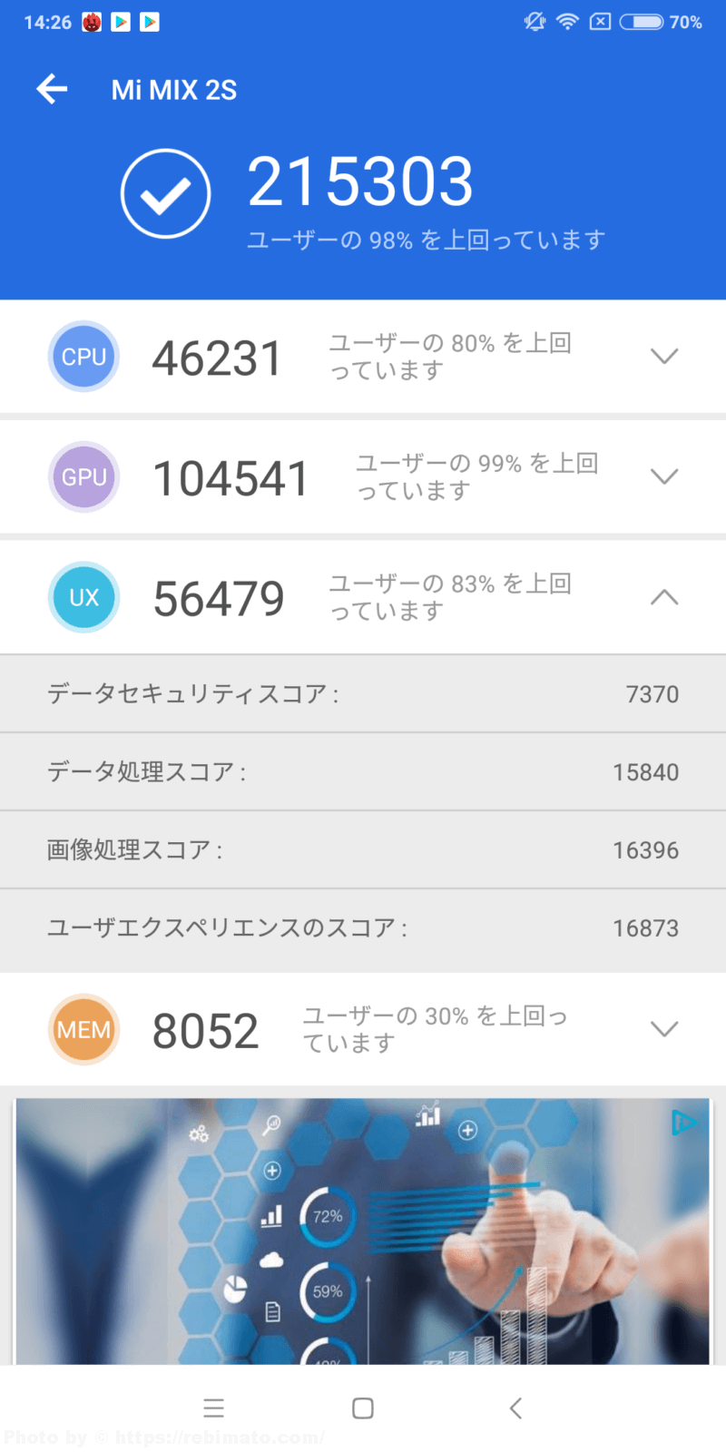 Xiaomi Mi Mix 2S Global Version カメラ 写真