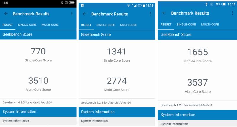 Geekbench4 CPUベンチマーク Redmi5、Xperia Z5 compact、AQUOS Xx 506SH