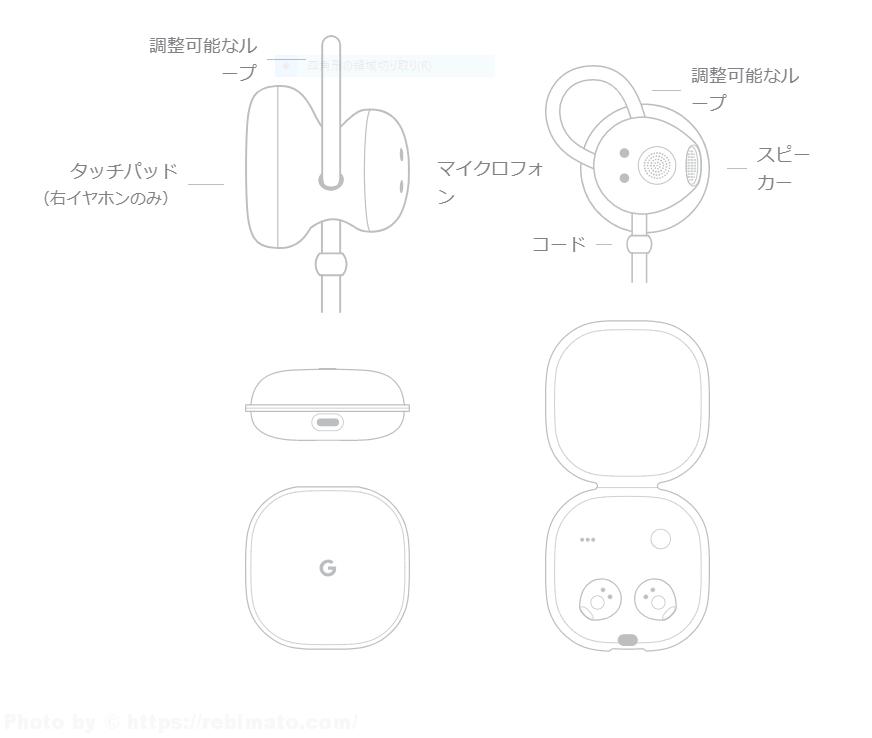 Google Pixel Buds イヤホン内構造