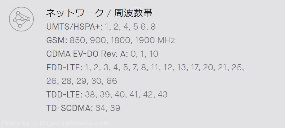 Essential Phone PH-1 対応キャリア